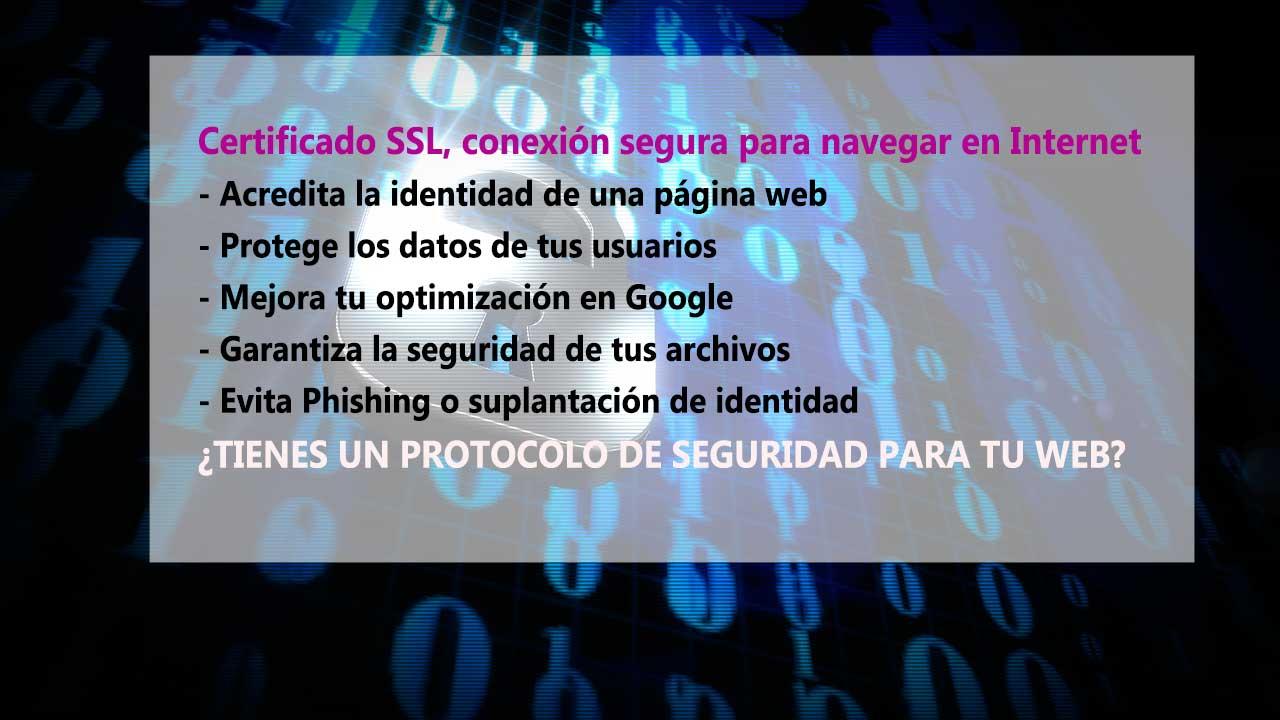Ciberseguridad y certificado SSL