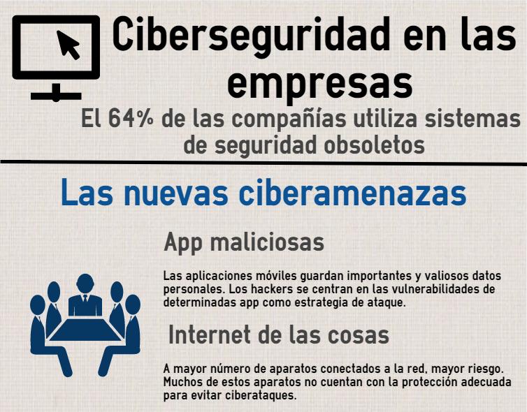 Ciberseguridad en la empresa