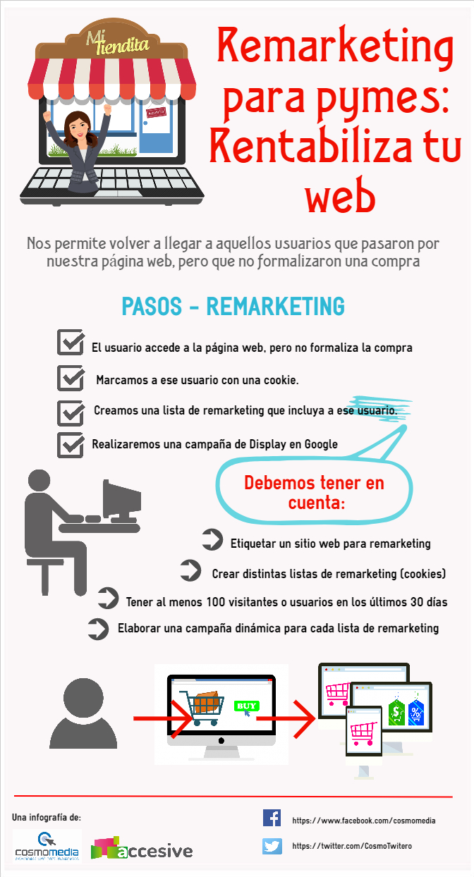 Remarketing para Pymes