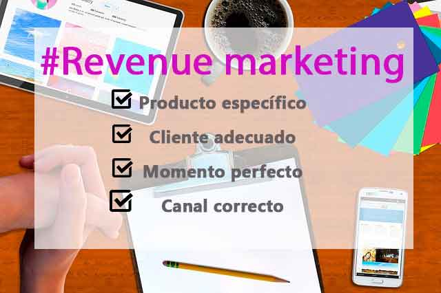 revenue marketing en pymes
