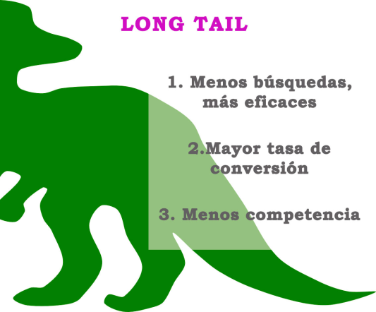 Long Tail estrategia SEO palabras clave
