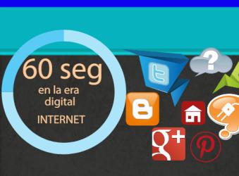 Infografía 60 segundos en Internet