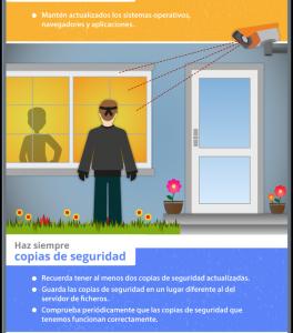 Prevenir ransomware - Incibe 2