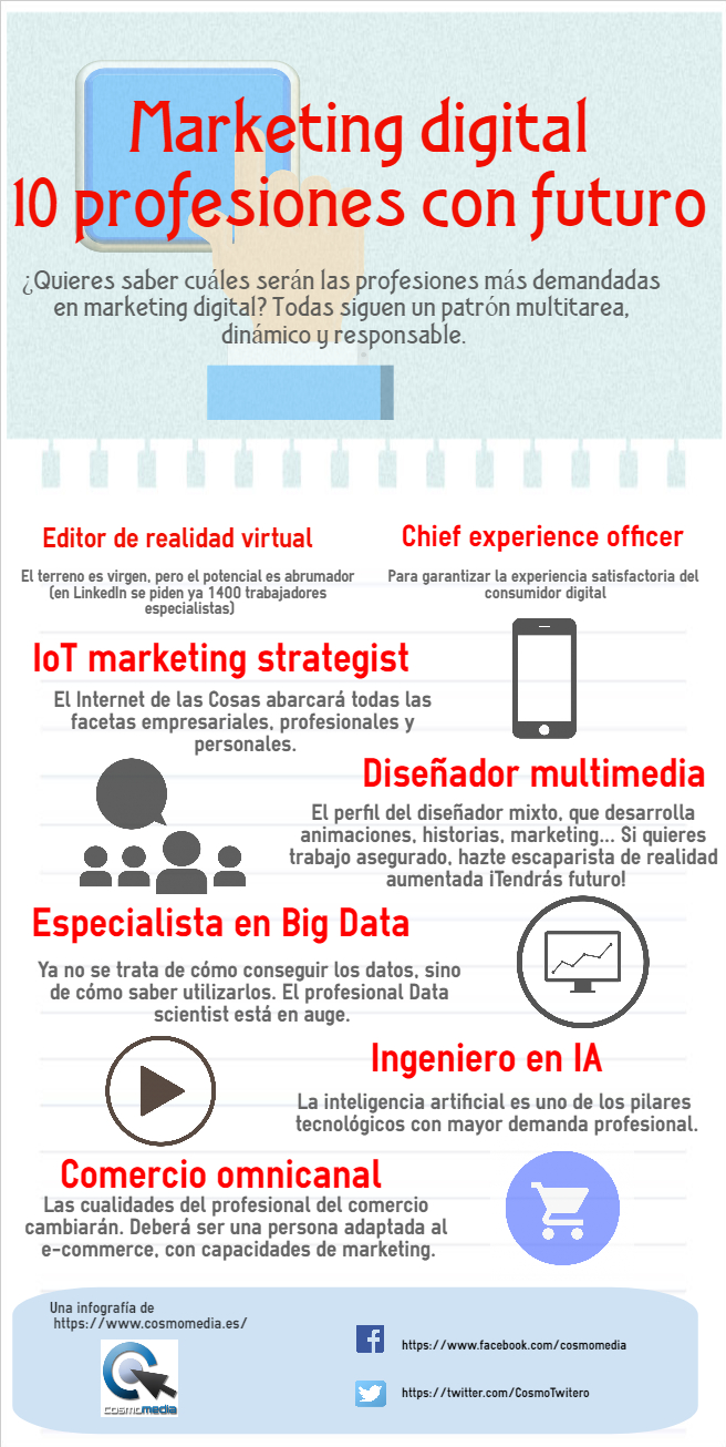 Profesiones digitales de futuro