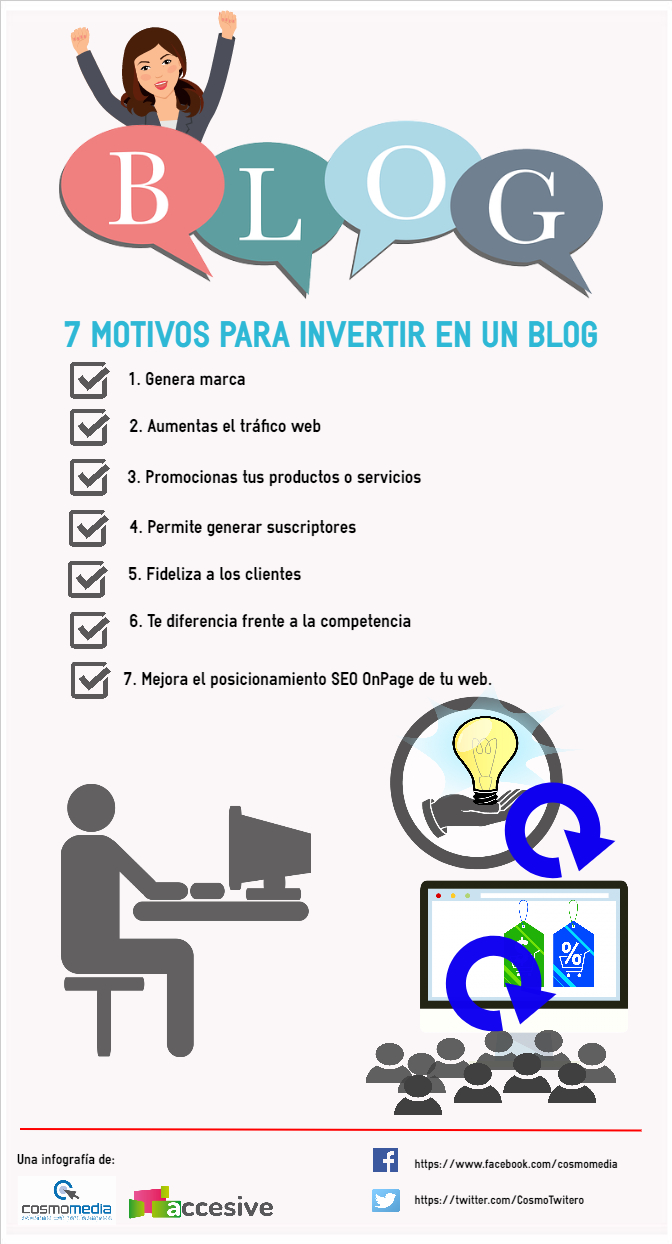 Blog corporativo: ventajas