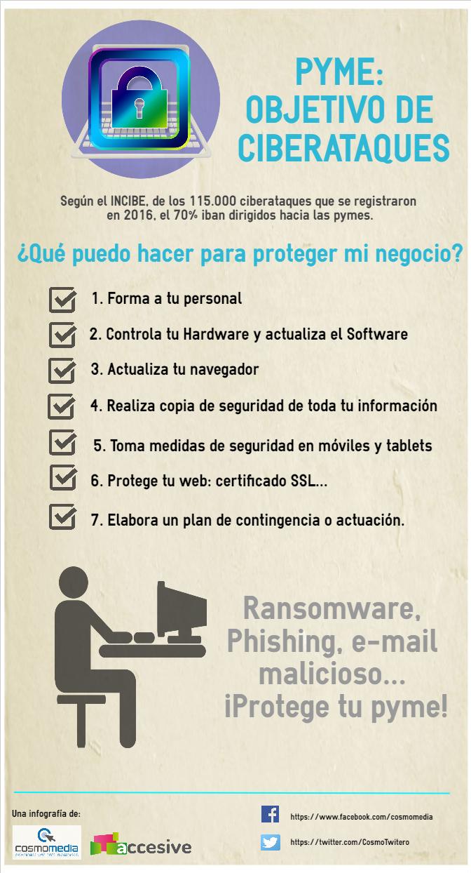 La pyme: objetivo de ciberataques