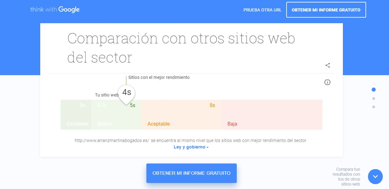 Conoce Test My Site