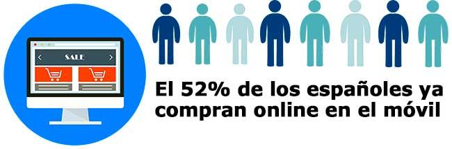 Informe compras online en España