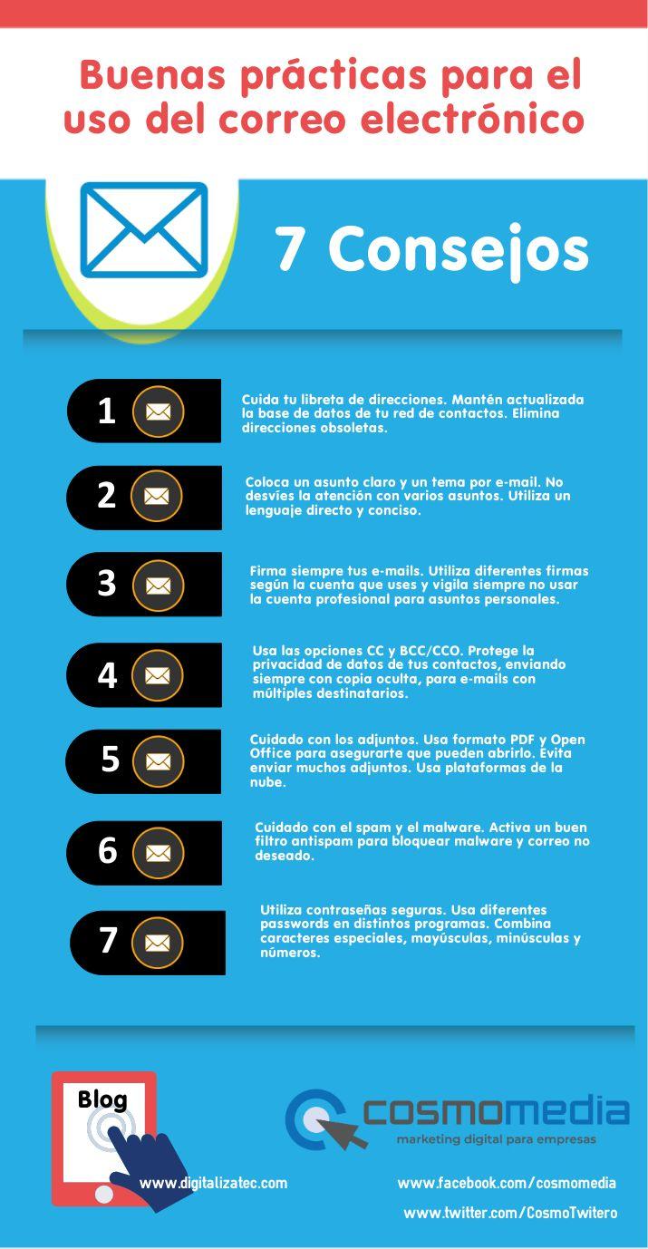 Infografía buenas prácticas para el uso del correo electrónico