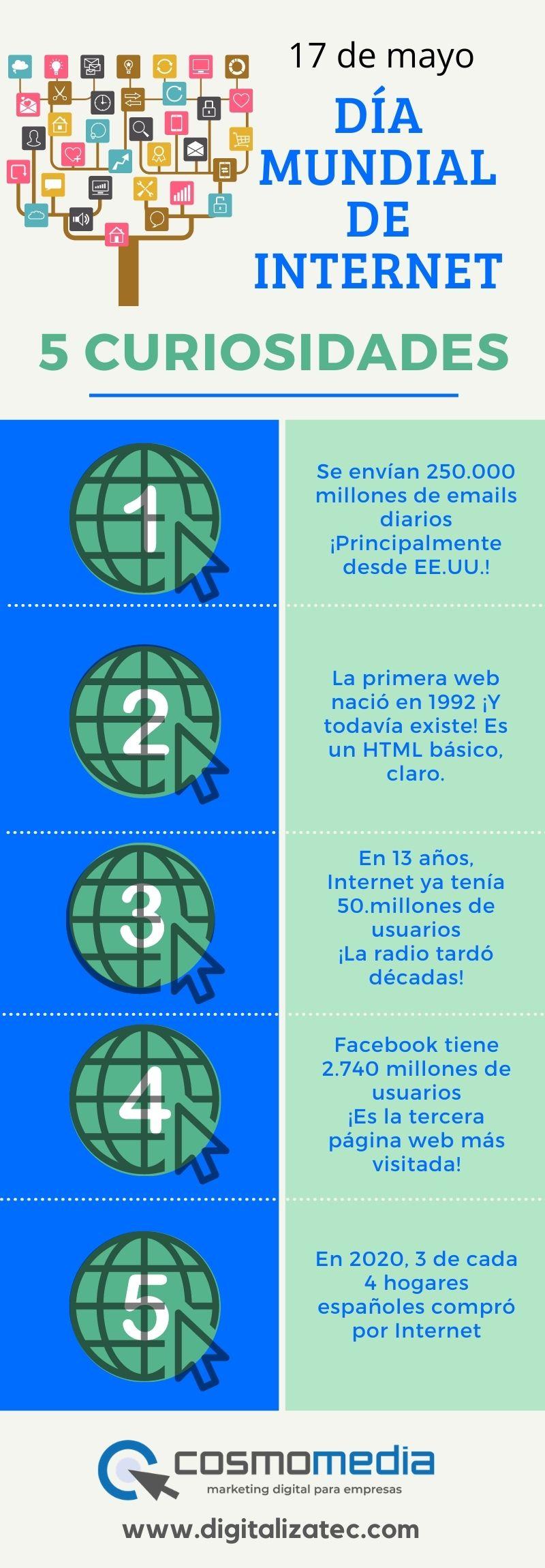 Curiosidades de Internet - Infografía