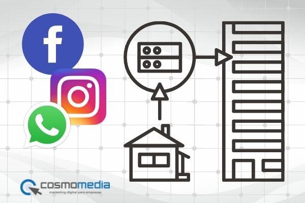 Qué son los DNS y por qué ocasionó la caída de Facebook, Instagram y WhatsApp